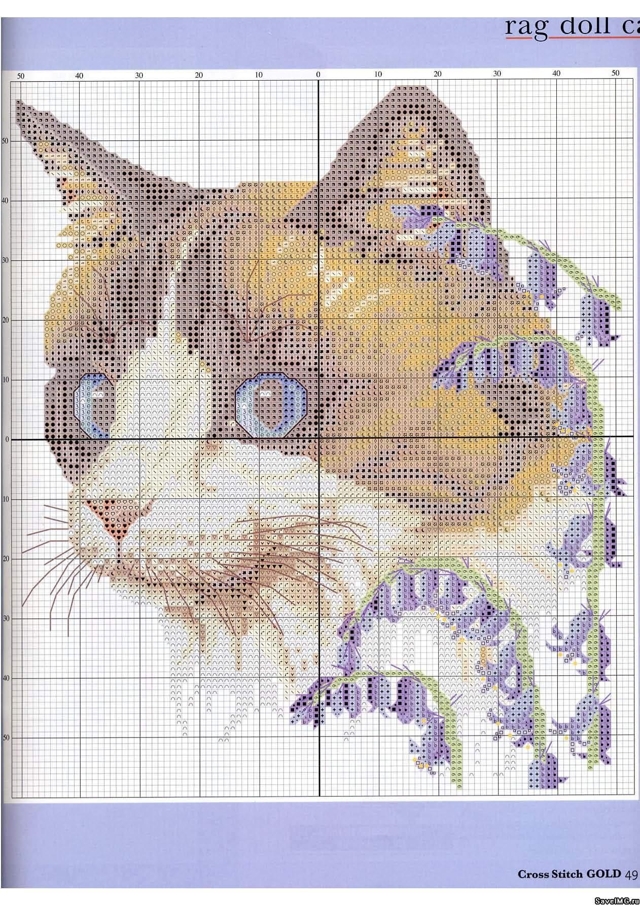 Перевести фото на схему для вышивания